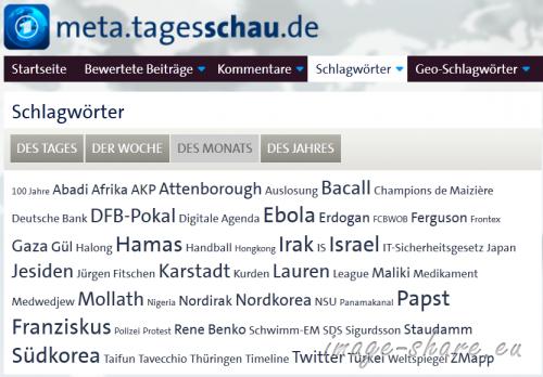 SchlagwortedesMonats2014-09-06.png