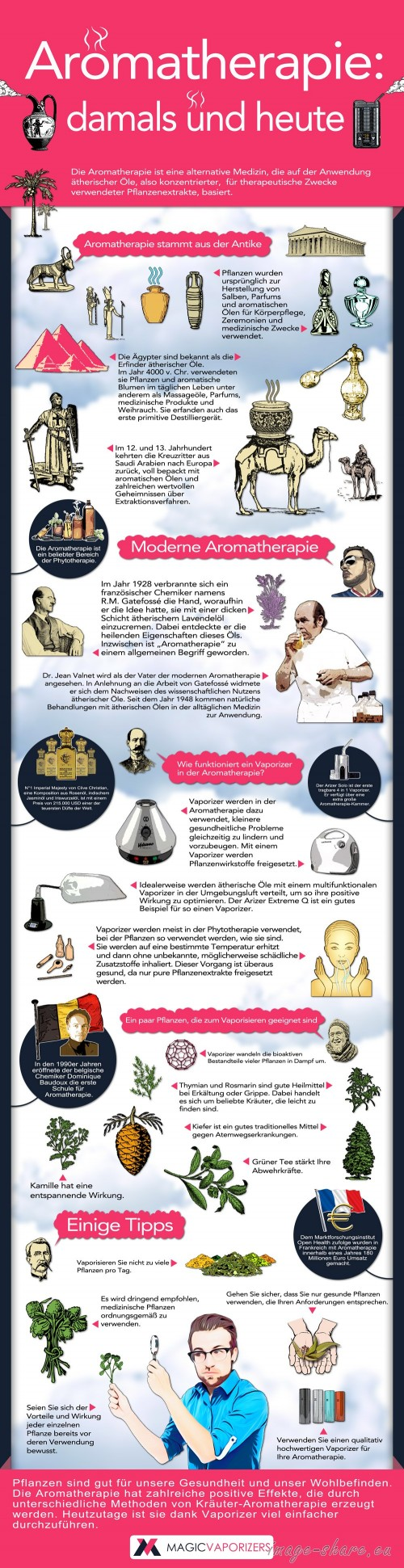 Aromaterapie-damalsundheuter.jpg